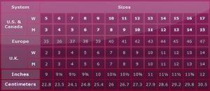 numeração sapatos